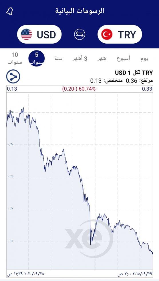 Screenshot_٢٠٢٠٠٩٢٨-١١٣٩٥٢_Currency.jpg