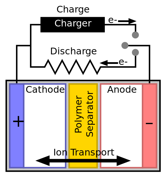 solid-state-batteries-diagram.png