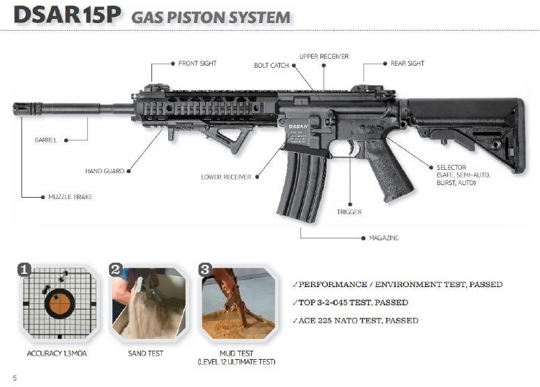 south-korean-dasan-dsar15p-assault-rifle1.jpg