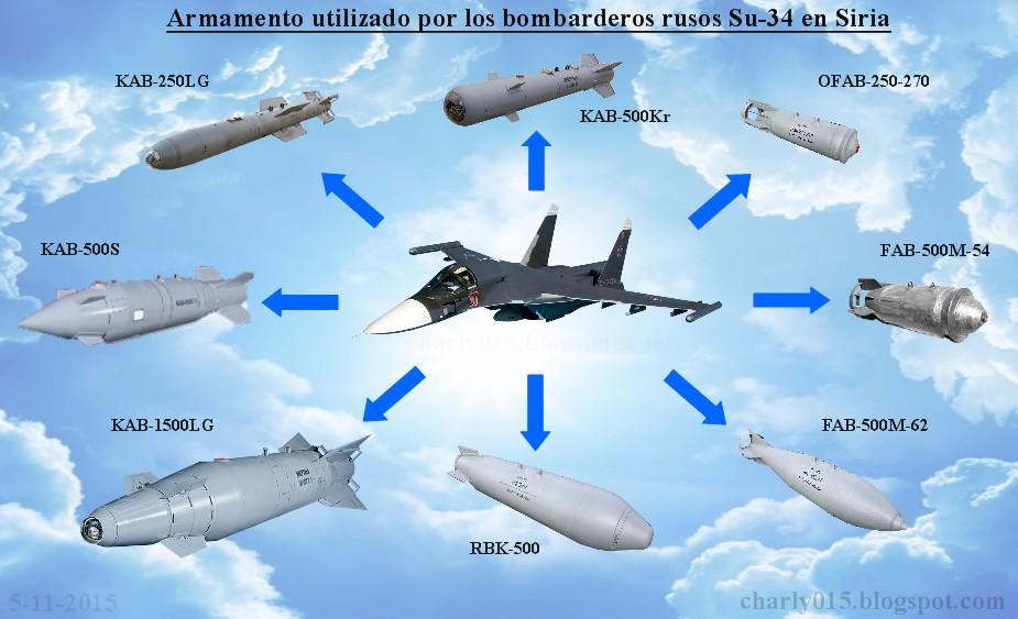 su-34 siria armamento.jpg