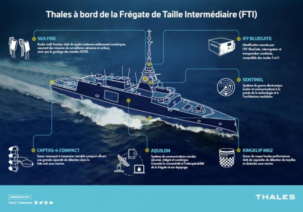 Thales-aboard-FDI-frigates-1024x718.jpeg