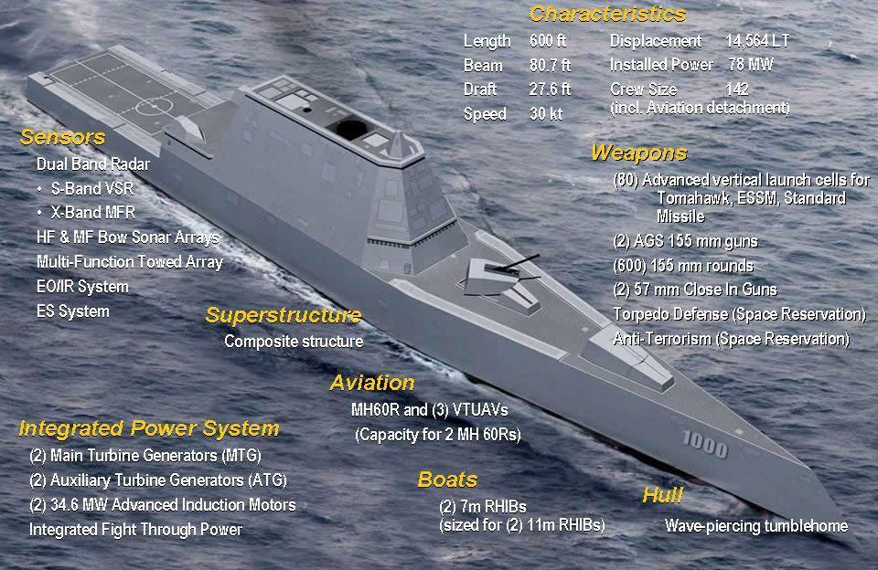 USS_Zumwalt_(DDG-1000)_Design.jpg