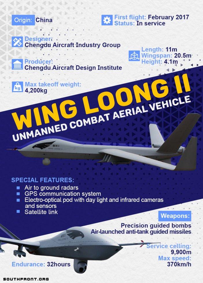 Wing-Loong-II.jpg